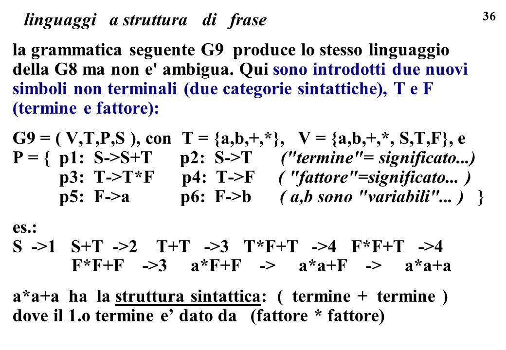 36 linguaggi a struttura di frase la grammatica seguente G9 produce lo stesso linguaggio della G8 ma non e' ambigua. Qui sono introdotti due nuovi sim