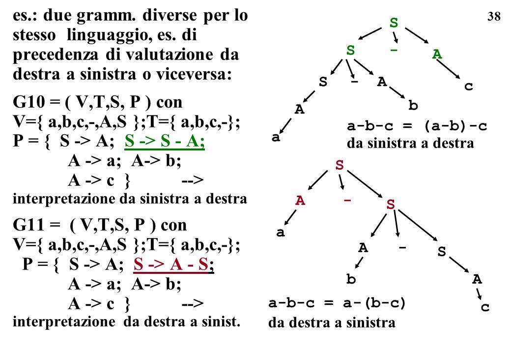 38 es.: due gramm. diverse per lo stesso linguaggio, es. di precedenza di valutazione da destra a sinistra o viceversa: G10 = ( V,T,S, P ) con V={ a,b
