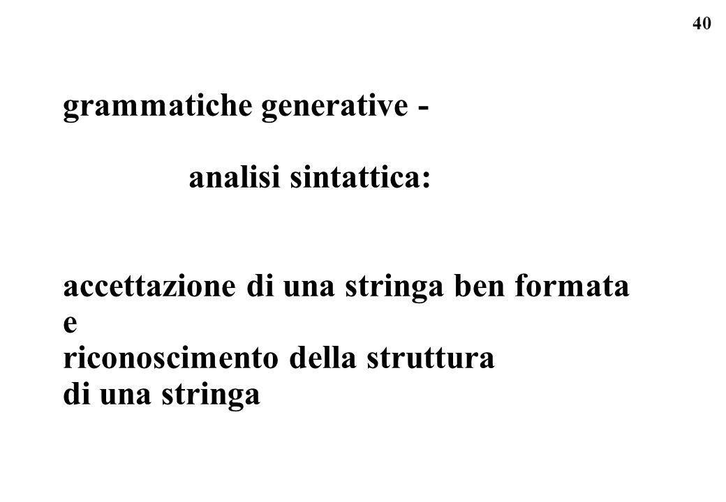 40 grammatiche generative - analisi sintattica: accettazione di una stringa ben formata e riconoscimento della struttura di una stringa