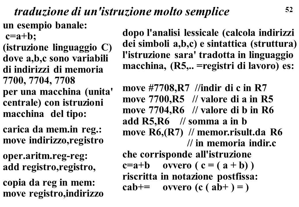52 traduzione di un'istruzione molto semplice un esempio banale: c=a+b; (istruzione linguaggio C) dove a,b,c sono variabili di indirizzi di memoria 77
