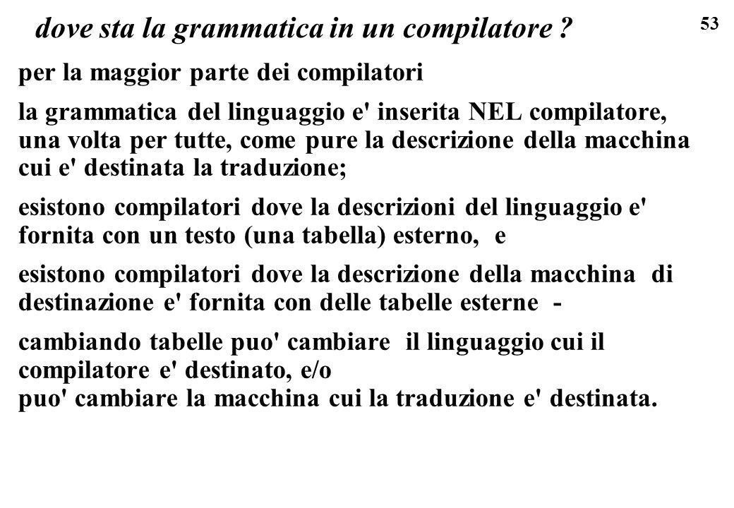 53 dove sta la grammatica in un compilatore ? per la maggior parte dei compilatori la grammatica del linguaggio e' inserita NEL compilatore, una volta