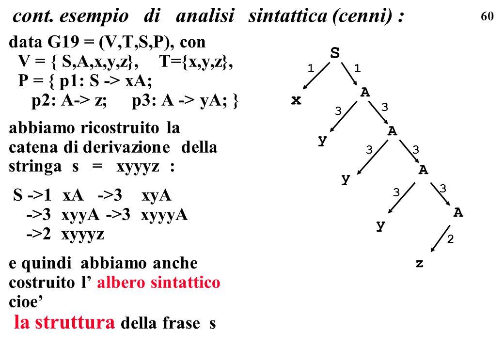 60 cont. esempio di analisi sintattica (cenni) : data G19 = (V,T,S,P), con V = { S,A,x,y,z}, T={x,y,z}, P = { p1: S -> xA; p2: A-> z; p3: A -> yA; } a