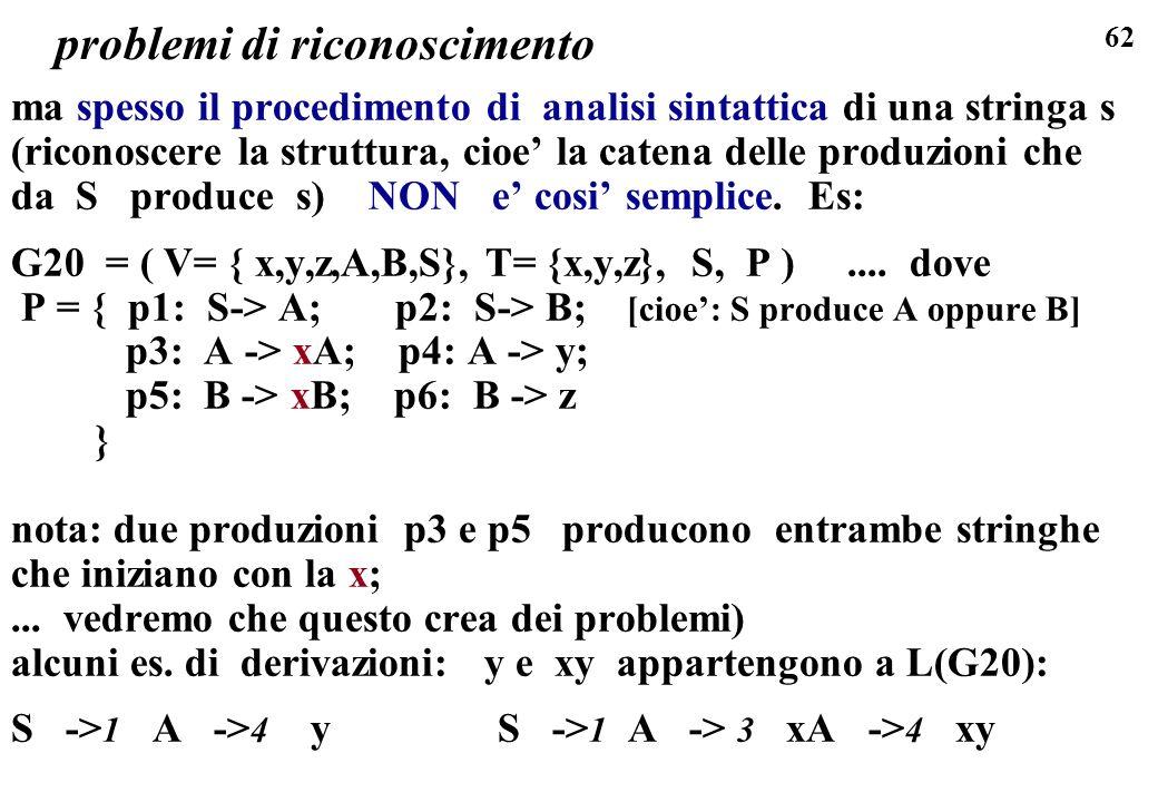 62 problemi di riconoscimento ma spesso il procedimento di analisi sintattica di una stringa s (riconoscere la struttura, cioe la catena delle produzi