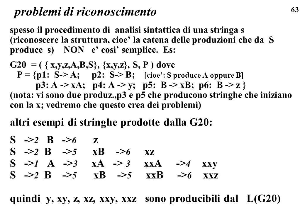63 problemi di riconoscimento spesso il procedimento di analisi sintattica di una stringa s (riconoscere la struttura, cioe la catena delle produzioni