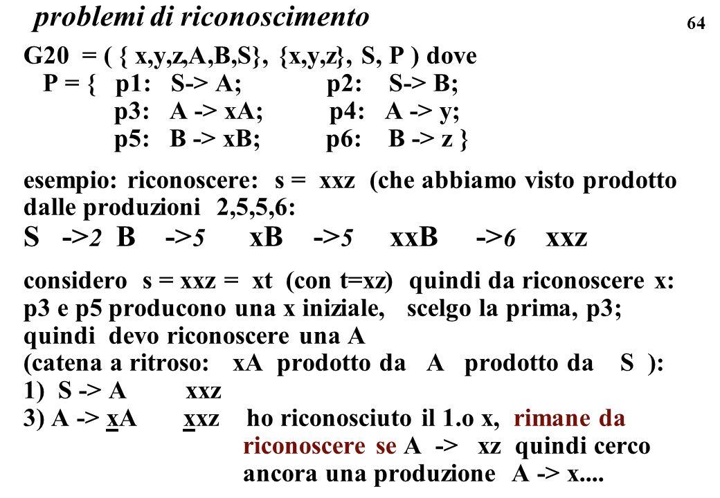 64 problemi di riconoscimento G20 = ( { x,y,z,A,B,S}, {x,y,z}, S, P ) dove P = { p1: S-> A; p2: S-> B; p3: A -> xA; p4: A -> y; p5: B -> xB; p6: B ->