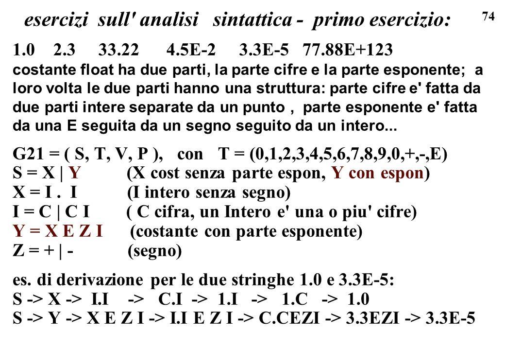 74 esercizi sull' analisi sintattica - primo esercizio: 1.0 2.3 33.22 4.5E-2 3.3E-5 77.88E+123 costante float ha due parti, la parte cifre e la parte
