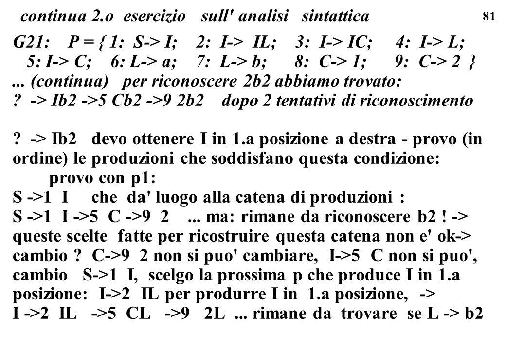 81 continua 2.o esercizio sull' analisi sintattica G21: P = { 1: S-> I; 2: I-> IL; 3: I-> IC; 4: I-> L; 5: I-> C; 6: L-> a; 7: L-> b; 8: C-> 1; 9: C->