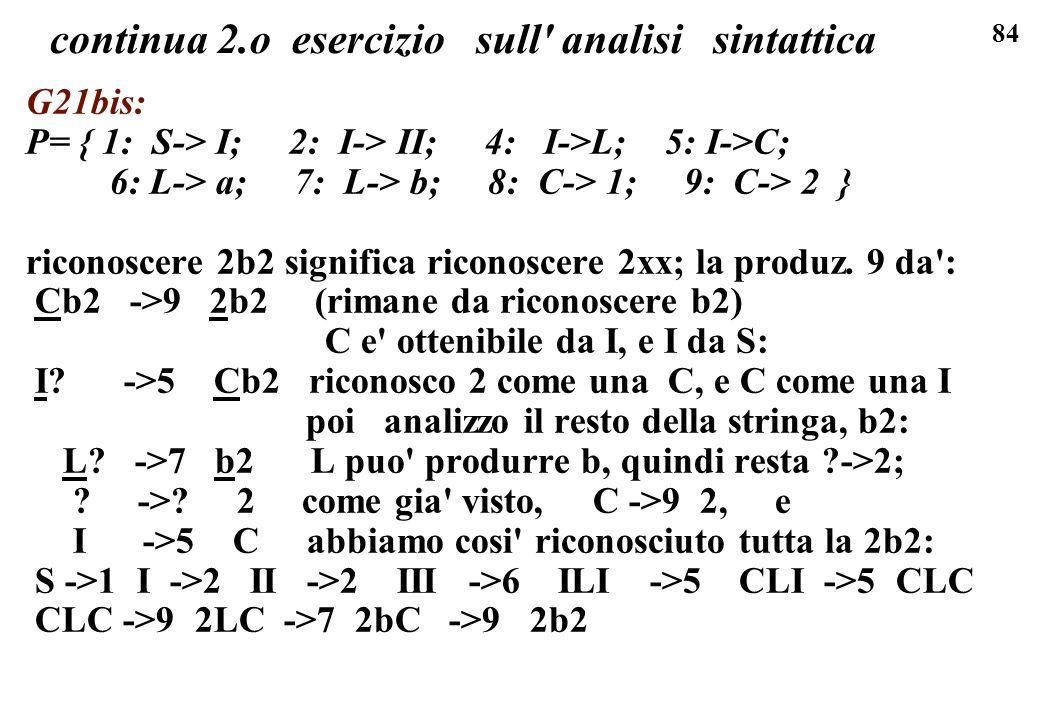 84 continua 2.o esercizio sull' analisi sintattica G21bis: P= { 1: S-> I; 2: I-> II; 4: I->L; 5: I->C; 6: L-> a; 7: L-> b; 8: C-> 1; 9: C-> 2 } ricono
