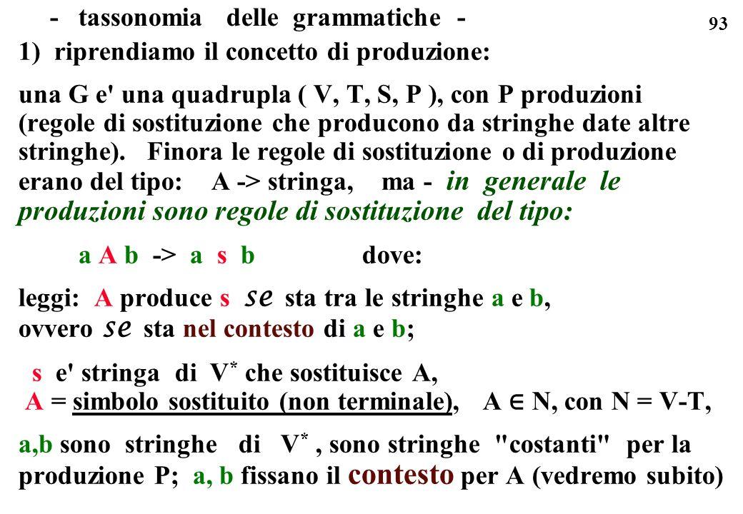 93 - tassonomia delle grammatiche - 1) riprendiamo il concetto di produzione: una G e' una quadrupla ( V, T, S, P ), con P produzioni (regole di sosti