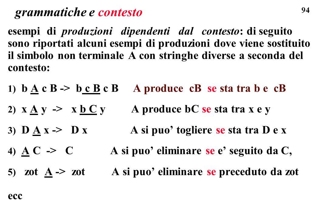 94 grammatiche e contesto esempi di produzioni dipendenti dal contesto: di seguito sono riportati alcuni esempi di produzioni dove viene sostituito il
