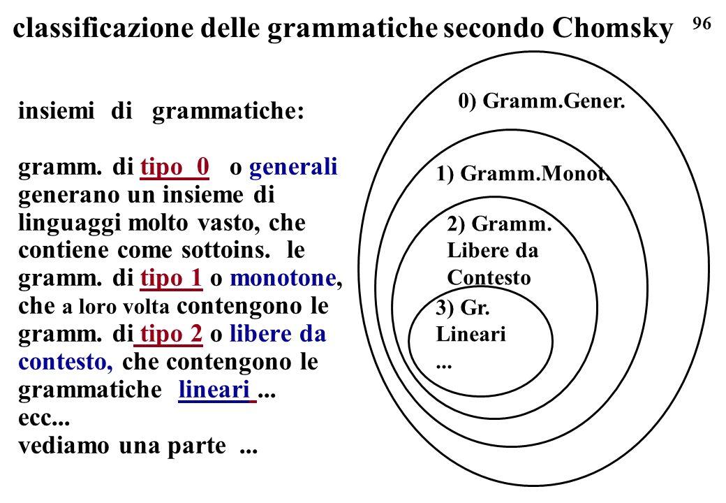 96 classificazione delle grammatiche secondo Chomsky insiemi di grammatiche: gramm. di tipo 0 o generali generano un insieme di linguaggi molto vasto,