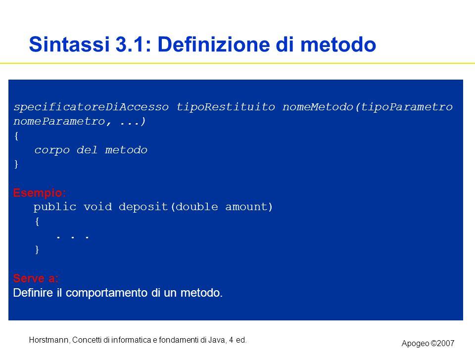Horstmann, Concetti di informatica e fondamenti di Java, 4 ed. Apogeo ©2007 Sintassi 3.1: Definizione di metodo specificatoreDiAccesso tipoRestituito