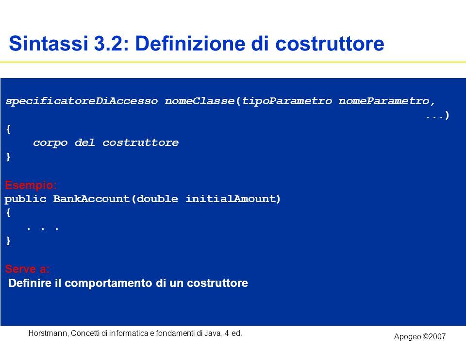 Horstmann, Concetti di informatica e fondamenti di Java, 4 ed. Apogeo ©2007 Sintassi 3.2: Definizione di costruttore specificatoreDiAccesso nomeClasse