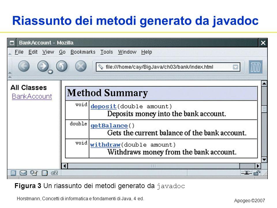 Horstmann, Concetti di informatica e fondamenti di Java, 4 ed. Apogeo ©2007 Figura 3 Un riassunto dei metodi generato da javadoc Riassunto dei metodi