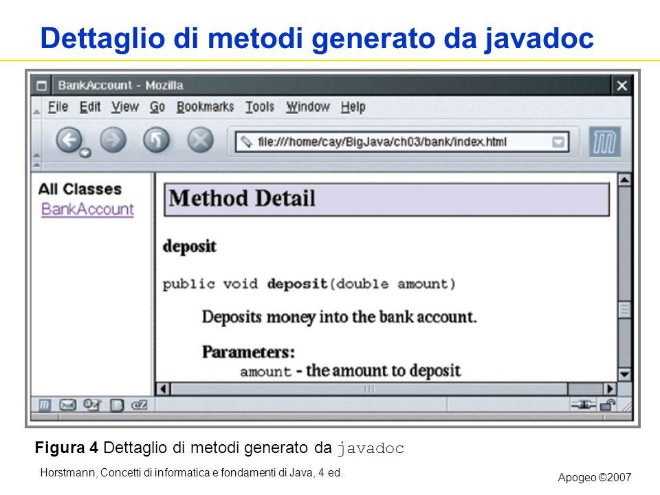 Horstmann, Concetti di informatica e fondamenti di Java, 4 ed. Apogeo ©2007 Figura 4 Dettaglio di metodi generato da javadoc Dettaglio di metodi gener