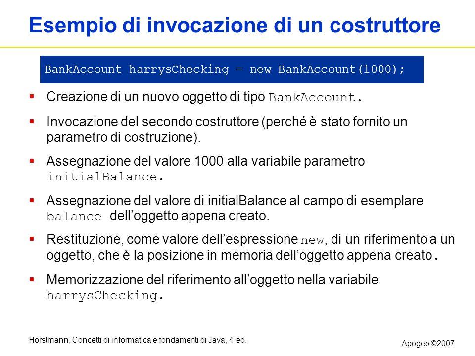 Horstmann, Concetti di informatica e fondamenti di Java, 4 ed. Apogeo ©2007 Esempio di invocazione di un costruttore Creazione di un nuovo oggetto di