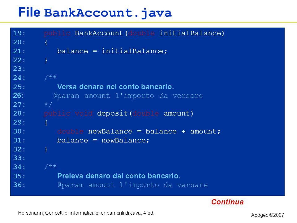 Horstmann, Concetti di informatica e fondamenti di Java, 4 ed. Apogeo ©2007 File BankAccount.java 19: public BankAccount(double initialBalance) 20: {
