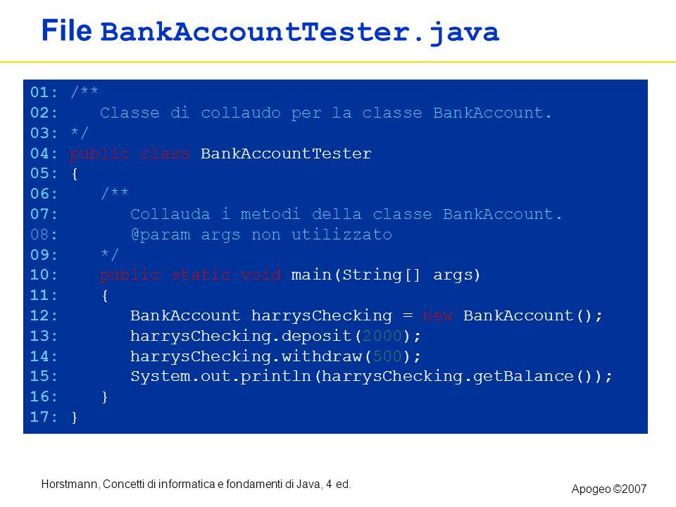 Horstmann, Concetti di informatica e fondamenti di Java, 4 ed. Apogeo ©2007 File BankAccountTester.java 01: /** 02: Classe di collaudo per la classe B