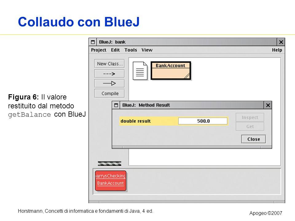 Horstmann, Concetti di informatica e fondamenti di Java, 4 ed. Apogeo ©2007 Collaudo con BlueJ Figura 6: Il valore restituito dal metodo getBalance co