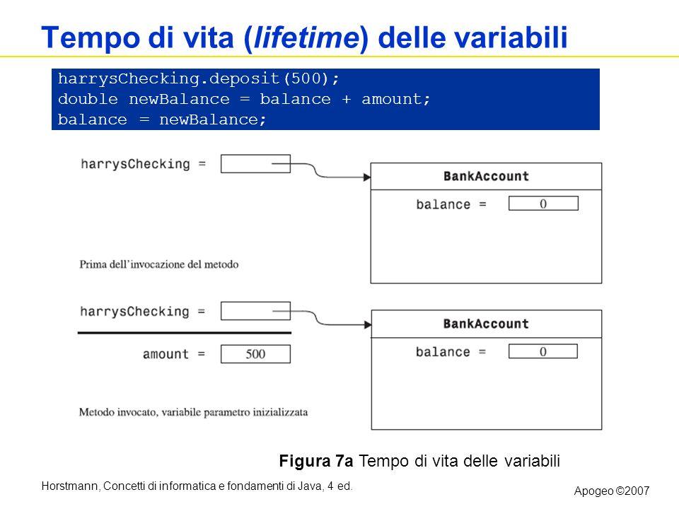 Horstmann, Concetti di informatica e fondamenti di Java, 4 ed. Apogeo ©2007 Tempo di vita (lifetime) delle variabili harrysChecking.deposit(500); doub