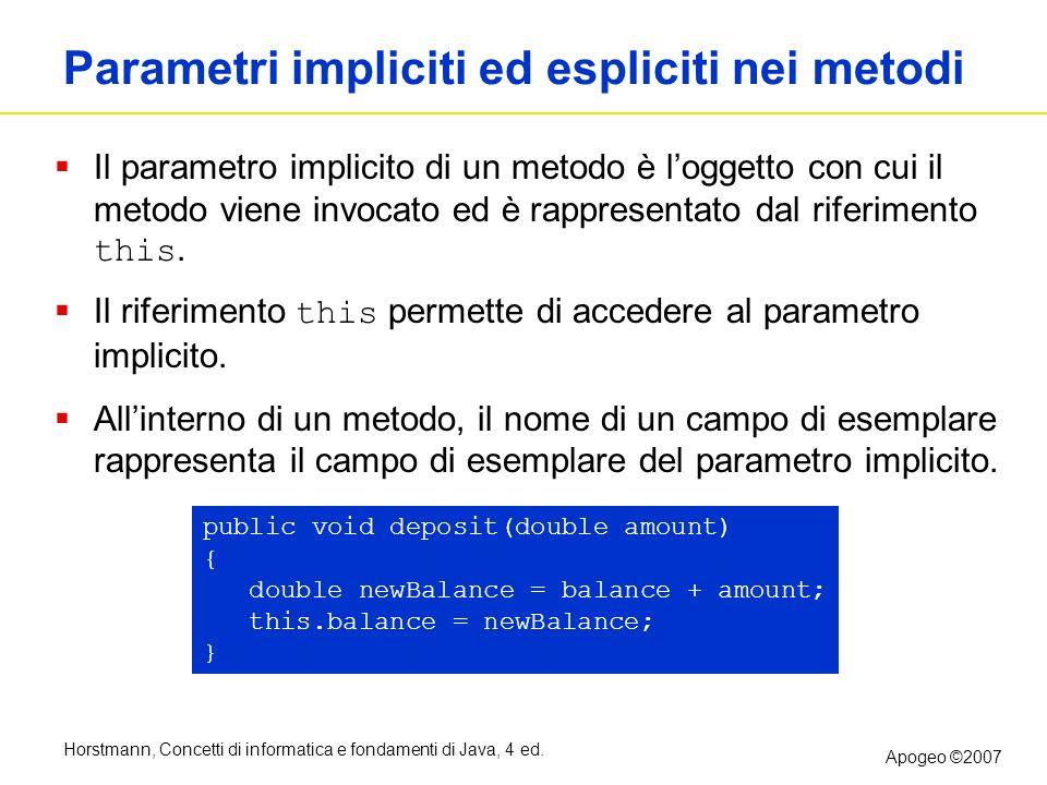 Horstmann, Concetti di informatica e fondamenti di Java, 4 ed. Apogeo ©2007 Parametri impliciti ed espliciti nei metodi Il parametro implicito di un m