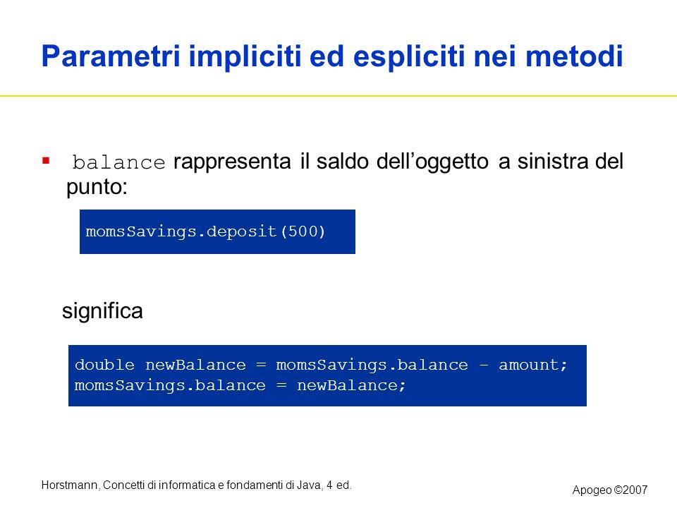 Horstmann, Concetti di informatica e fondamenti di Java, 4 ed. Apogeo ©2007 Parametri impliciti ed espliciti nei metodi balance rappresenta il saldo d