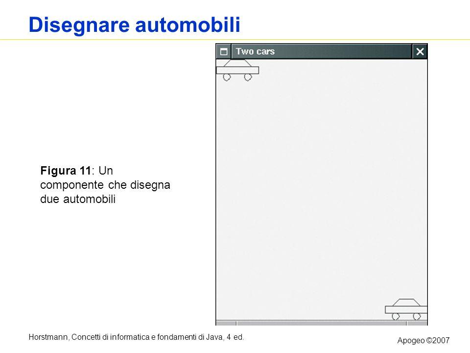 Horstmann, Concetti di informatica e fondamenti di Java, 4 ed. Apogeo ©2007 Disegnare automobili Figura 11: Un componente che disegna due automobili