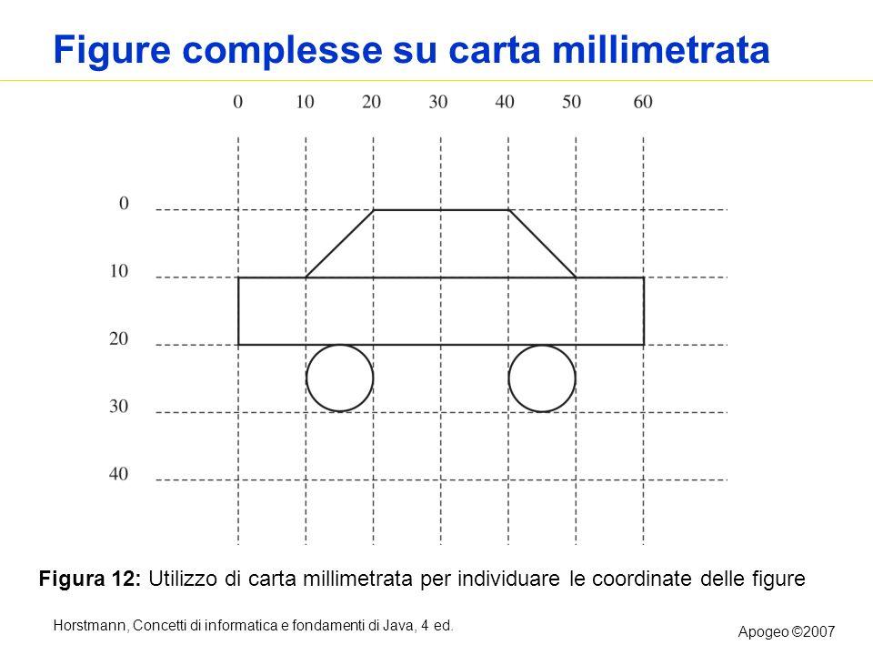 Horstmann, Concetti di informatica e fondamenti di Java, 4 ed. Apogeo ©2007 Figure complesse su carta millimetrata Figura 12: Utilizzo di carta millim