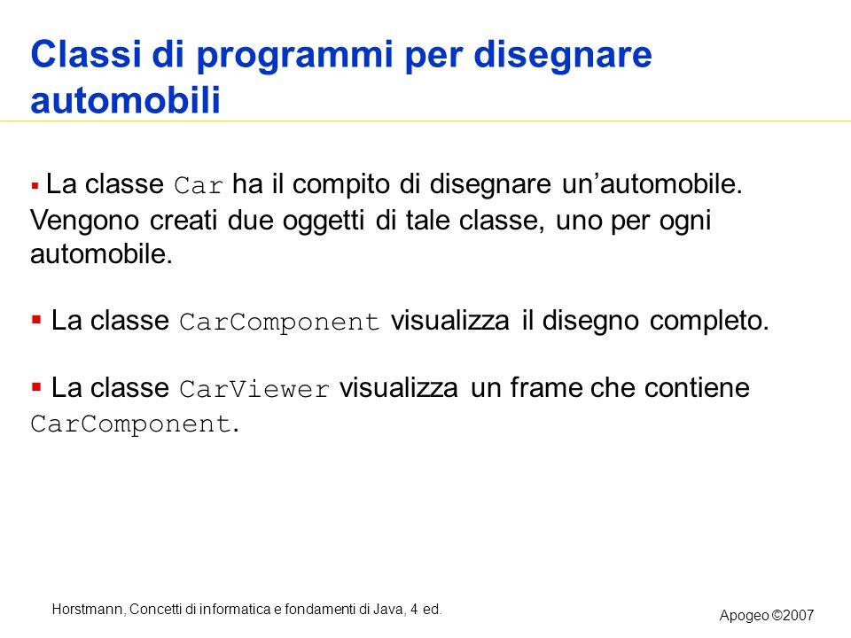 Horstmann, Concetti di informatica e fondamenti di Java, 4 ed. Apogeo ©2007 Classi di programmi per disegnare automobili La classe Car ha il compito d