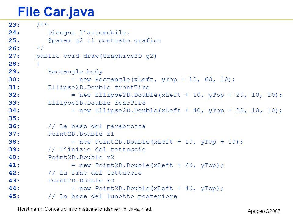 Horstmann, Concetti di informatica e fondamenti di Java, 4 ed. Apogeo ©2007 File Car.java 23: /** 24: Disegna lautomobile. 25: @param g2 il contesto g