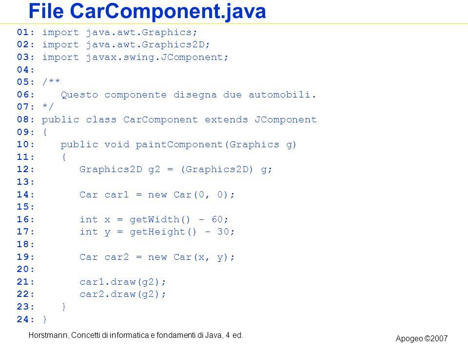 Horstmann, Concetti di informatica e fondamenti di Java, 4 ed. Apogeo ©2007 File CarComponent.java 01: import java.awt.Graphics; 02: import java.awt.G