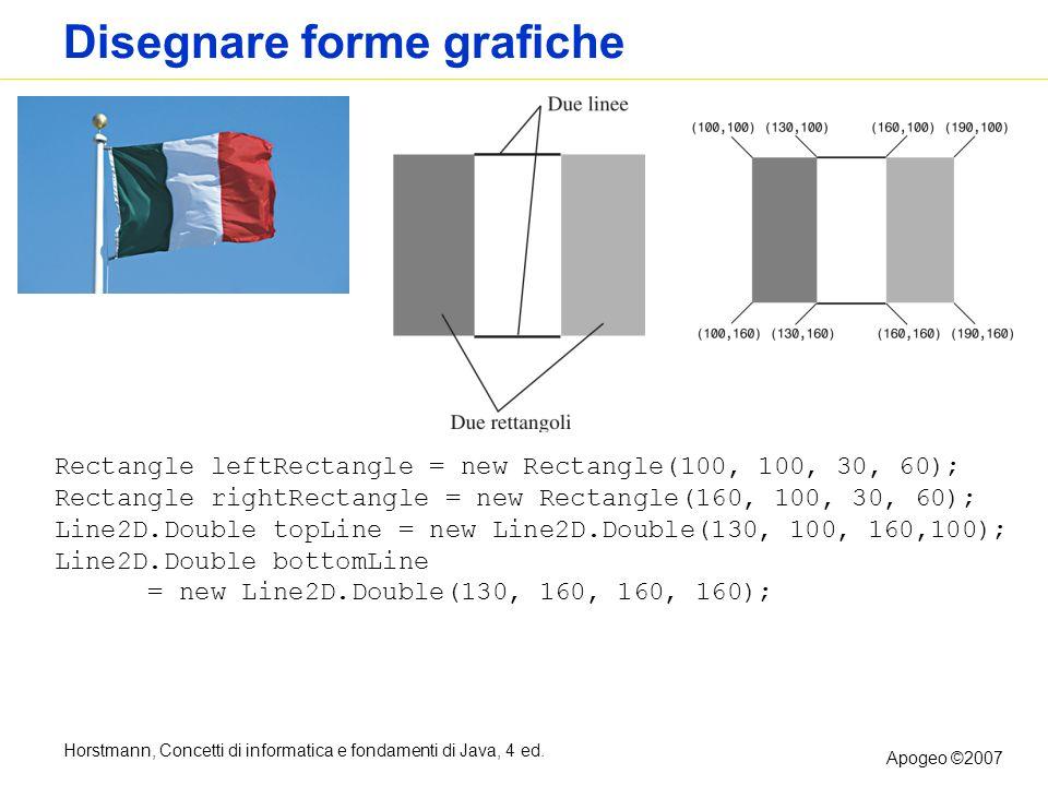 Horstmann, Concetti di informatica e fondamenti di Java, 4 ed. Apogeo ©2007 Disegnare forme grafiche Rectangle leftRectangle = new Rectangle(100, 100,