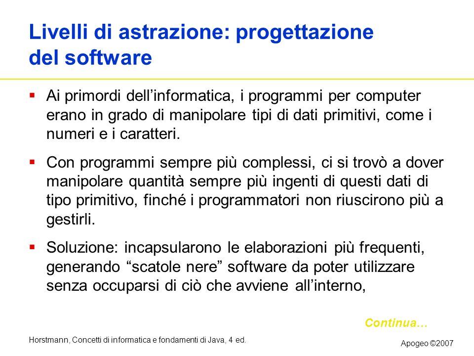 Horstmann, Concetti di informatica e fondamenti di Java, 4 ed. Apogeo ©2007 Livelli di astrazione: progettazione del software Ai primordi dellinformat