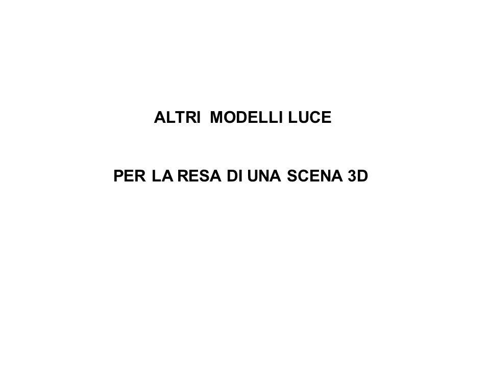 ALTRI MODELLI LUCE PER LA RESA DI UNA SCENA 3D