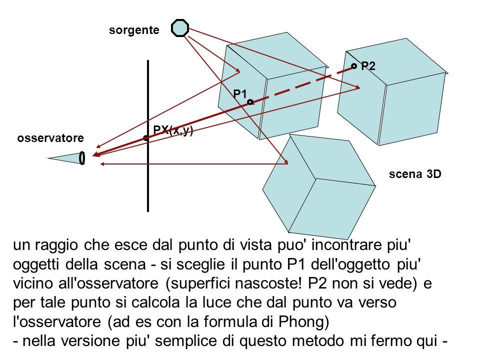 un raggio che esce dal punto di vista puo' incontrare piu' oggetti della scena - si sceglie il punto P1 dell'oggetto piu' vicino all'osservatore (supe