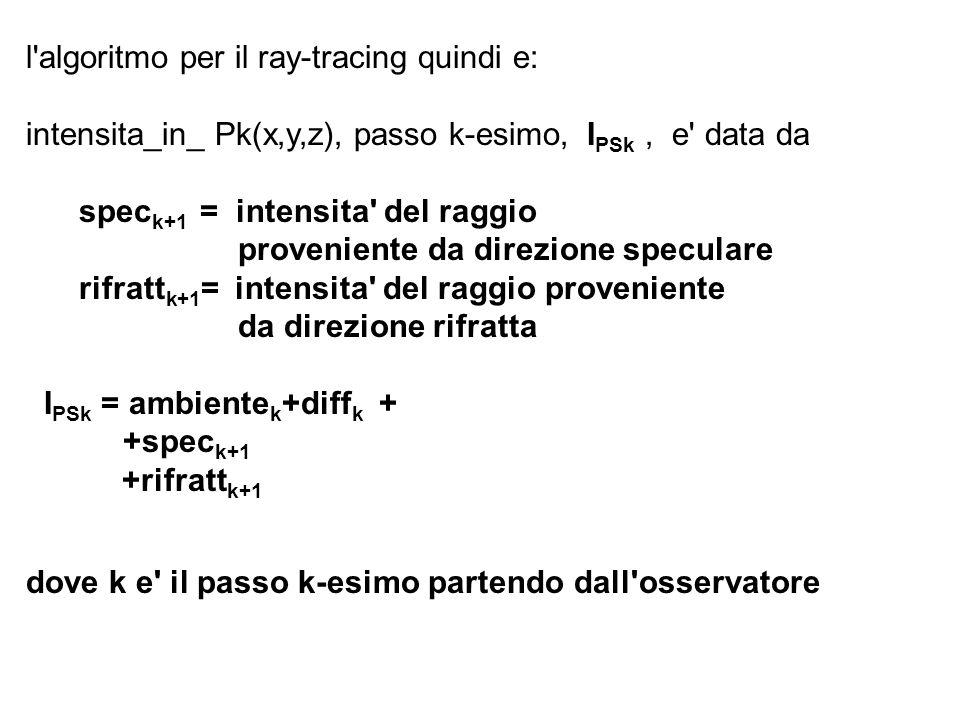 l'algoritmo per il ray-tracing quindi e: intensita_in_ Pk(x,y,z), passo k-esimo, I PSk, e' data da spec k+1 = intensita' del raggio proveniente da dir