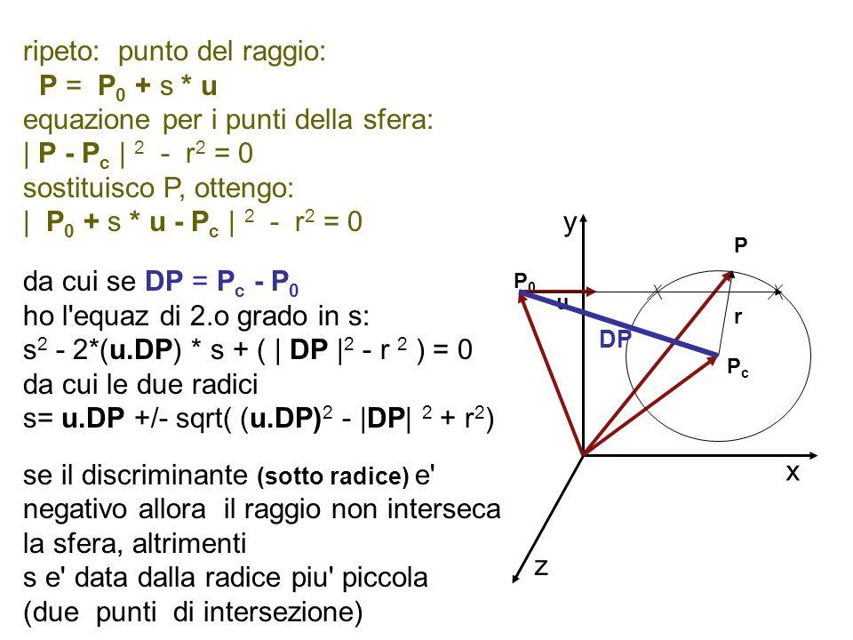 ripeto: punto del raggio: P = P 0 + s * u equazione per i punti della sfera: | P - P c | 2 - r 2 = 0 sostituisco P, ottengo: | P 0 + s * u - P c | 2 -