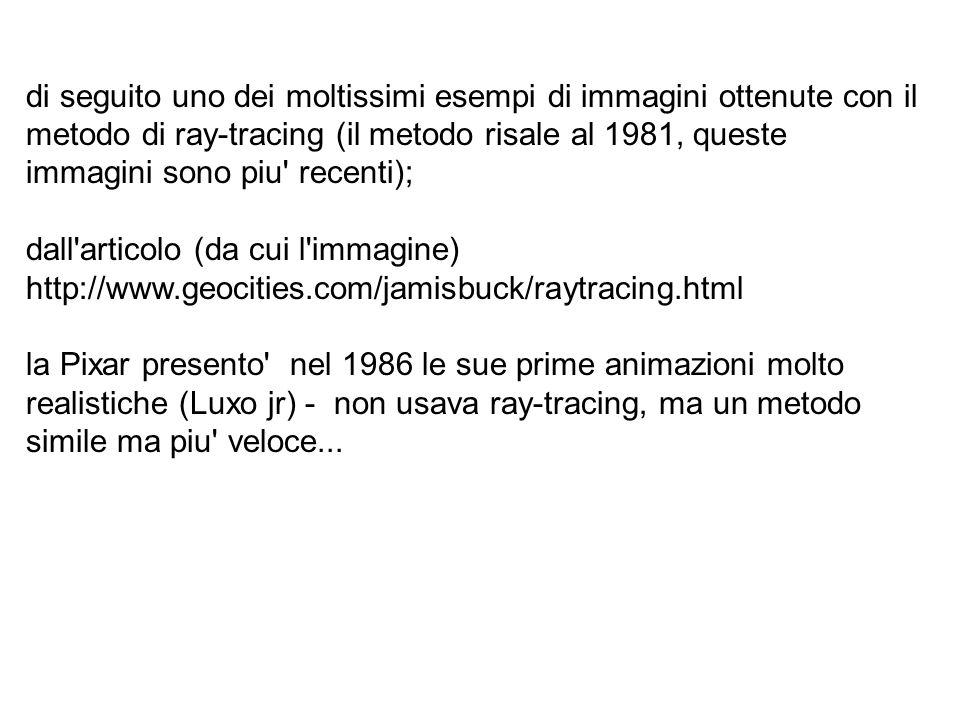 di seguito uno dei moltissimi esempi di immagini ottenute con il metodo di ray-tracing (il metodo risale al 1981, queste immagini sono piu' recenti);