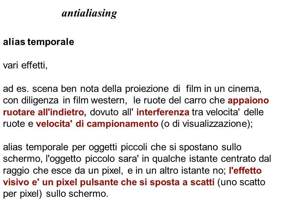 alias temporale vari effetti, ad es. scena ben nota della proiezione di film in un cinema, con diligenza in film western, le ruote del carro che appai
