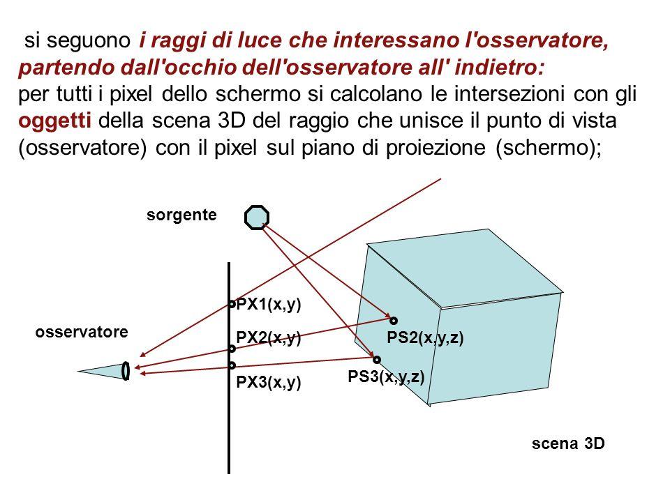N raggio luce incidente oggetto a osservatore P L R x O T a t la legge di Snell lega t=a r = angolo (con la normale N) del raggio T trasmesso per rifrazione con il raggio incidente L, n r *sin(a r ) = n i * sin(a i ), ( t=a r a=a i ) dove n r e n i sono gli indici di rifrazione dei due mezzi in cui viaggia la luce; la formula fornisce l angolo del raggio rifratto rispetto la normale; cos 2 (t) + sin 2 (t) = 1, cos(t) = sqrt( 1-sin 2 (t) ), essendo sin(t) = n i / n r * sin(a i ), e sin(a i )=sqrt(1-cos(a i ) ), allora cos( t) = sqrt(1-f 2 (1-cos 2 a)) dove il fattore f e il rapporto f = n i / n r da cui si ricava la formula per calcolare il vettore T: T= f1 * L + f2 * N, con f1 e f2: T= f * L - (cos(t)-f*cos(a) ) *N