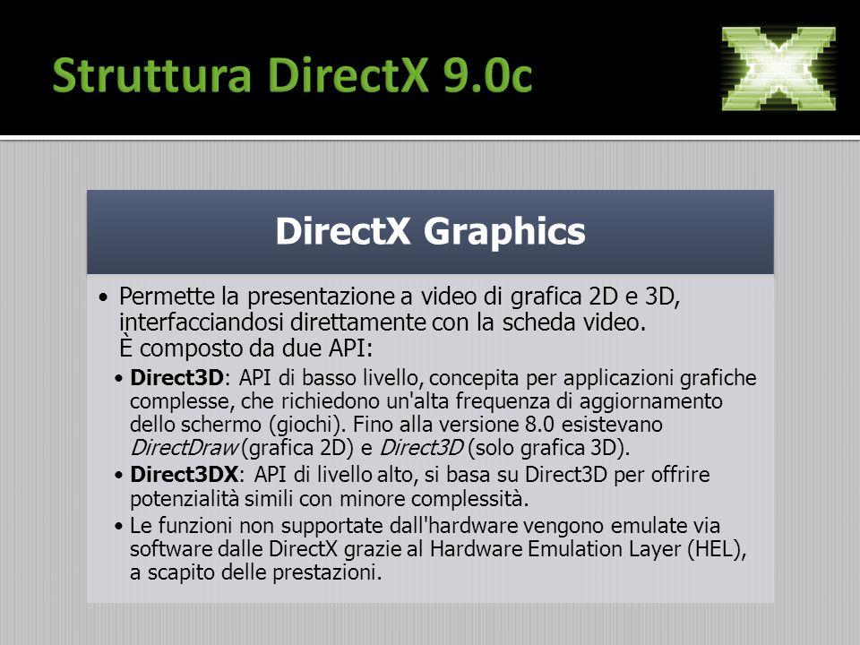 DirectX Graphics Permette la presentazione a video di grafica 2D e 3D, interfacciandosi direttamente con la scheda video. È composto da due API: Direc