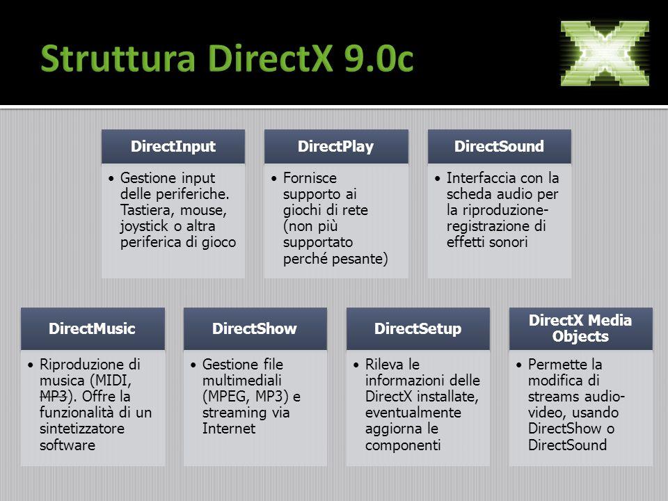 DirectInput Gestione input delle periferiche. Tastiera, mouse, joystick o altra periferica di gioco DirectPlay Fornisce supporto ai giochi di rete (no