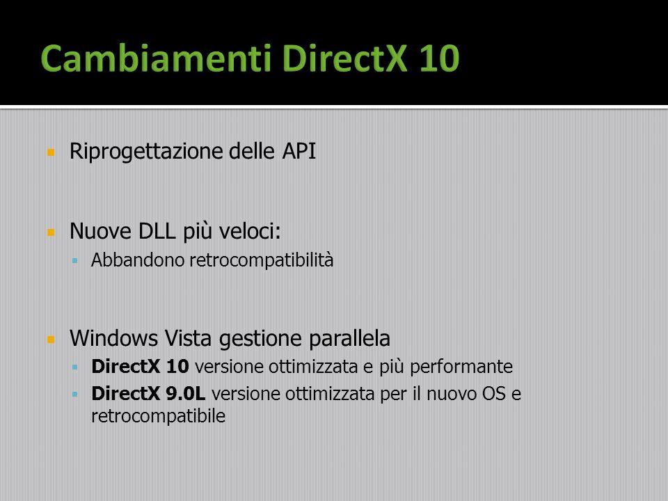 Riprogettazione delle API Nuove DLL più veloci: Abbandono retrocompatibilità Windows Vista gestione parallela DirectX 10 versione ottimizzata e più pe