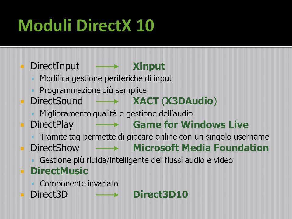 DirectInput Modifica gestione periferiche di input Programmazione più semplice DirectSound Miglioramento qualità e gestione dellaudio DirectPlay Trami
