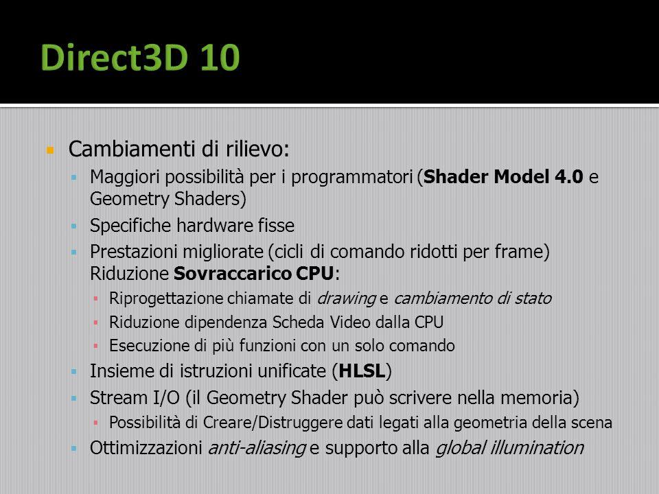 Cambiamenti di rilievo: Maggiori possibilità per i programmatori (Shader Model 4.0 e Geometry Shaders) Specifiche hardware fisse Prestazioni migliorat
