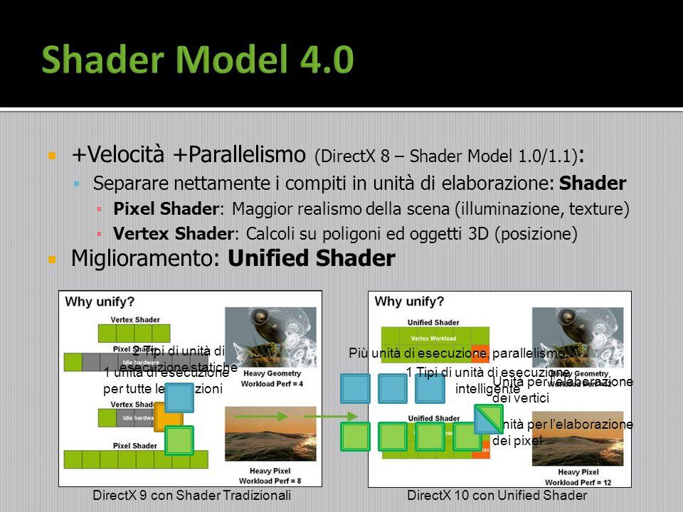 DirectX 9 con Shader TradizionaliDirectX 10 con Unified Shader +Velocità +Parallelismo (DirectX 8 – Shader Model 1.0/1.1) : Separare nettamente i comp
