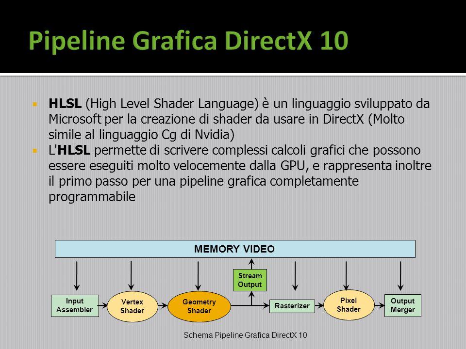 HLSL (High Level Shader Language) è un linguaggio sviluppato da Microsoft per la creazione di shader da usare in DirectX (Molto simile al linguaggio C