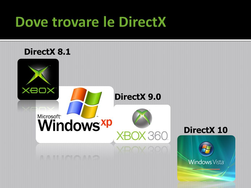 DirectX 8.1 DirectX 10 DirectX 9.0