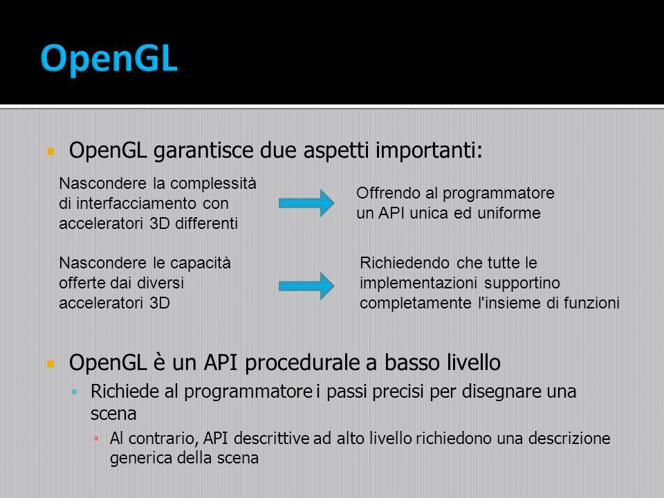 OpenGL garantisce due aspetti importanti: OpenGL è un API procedurale a basso livello Richiede al programmatore i passi precisi per disegnare una scen