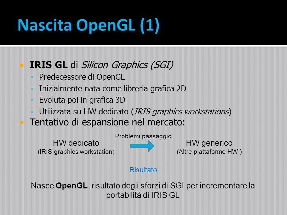 IRIS GL di Silicon Graphics (SGI) Predecessore di OpenGL Inizialmente nata come libreria grafica 2D Evoluta poi in grafica 3D Utilizzata su HW dedicat